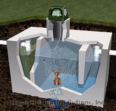 Septic Tank Aerator and Diffuser Assembly - Aerate your