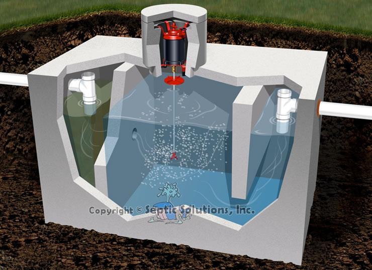 Septic Tank Aerator Fast Amp Free Shipping Ultraair Model 735